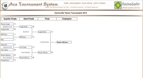 Ace Tournament System X7 (For Serif WebPlus X7)